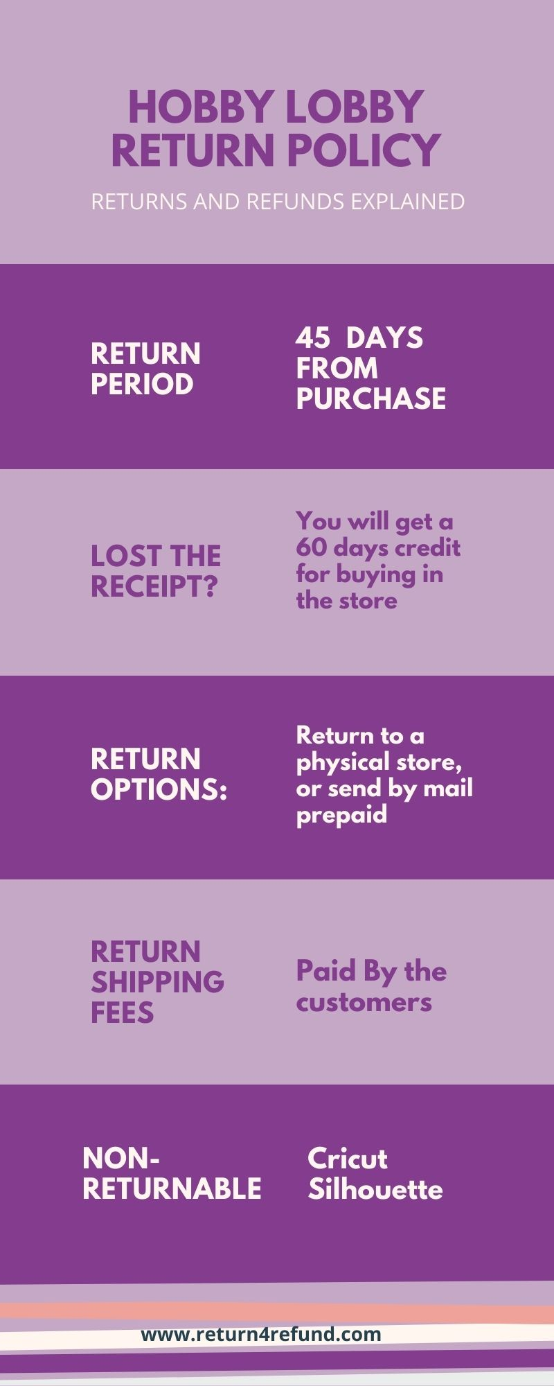 hobby lobby return policy infographics
